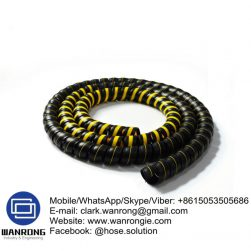 Hose Guard Supplier